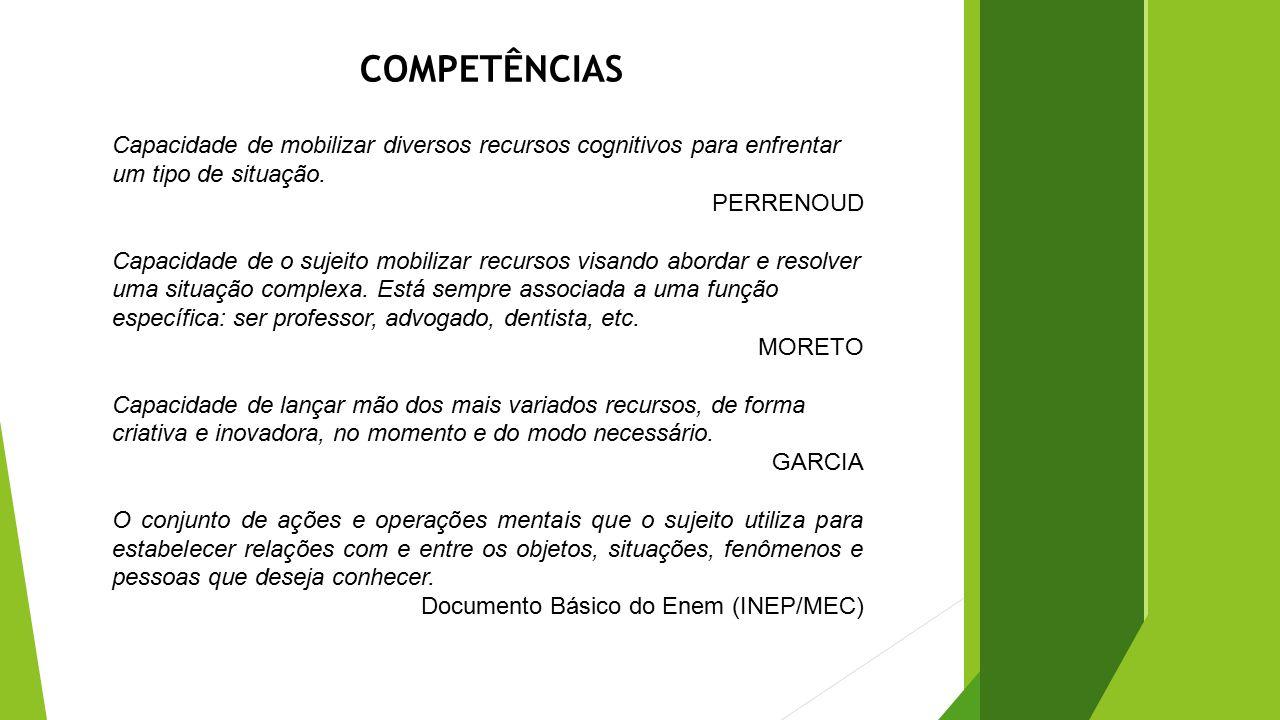 COMPETÊNCIAS Capacidade de mobilizar diversos recursos cognitivos para enfrentar um tipo de situação.
