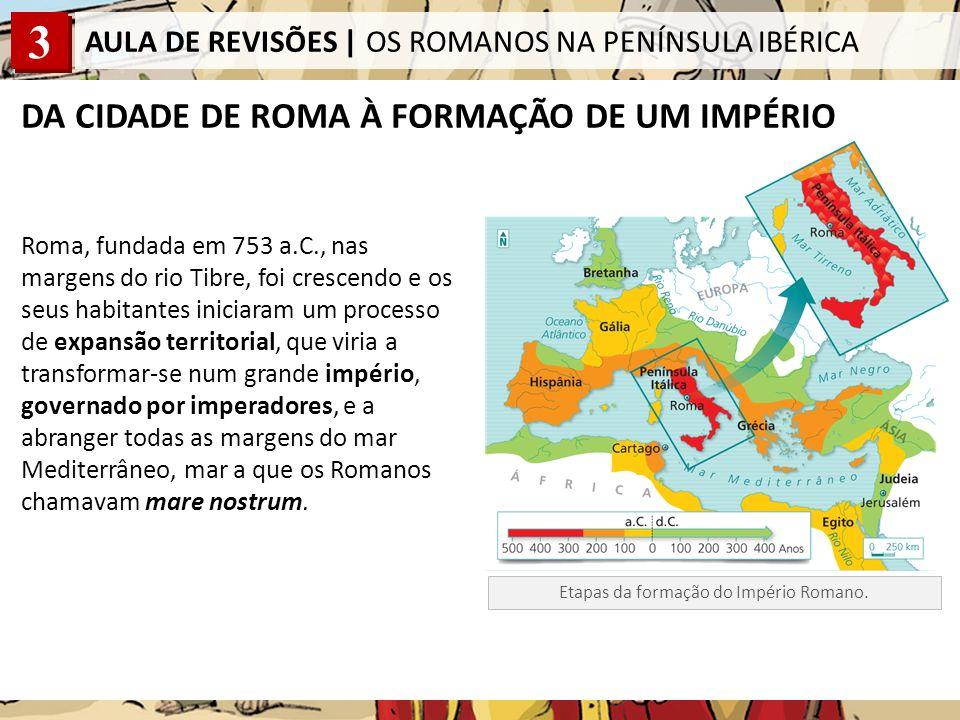 3 AULA DE REVISÕES | OS ROMANOS NA PENÍNSULA IBÉRICA DA CIDADE DE ROMA À FORMAÇÃO DE UM IMPÉRIO Roma, fundada em 753 a.C., nas margens do rio Tibre, foi crescendo e os seus habitantes iniciaram um processo de expansão territorial, que viria a transformar-se num grande império, governado por imperadores, e a abranger todas as margens do mar Mediterrâneo, mar a que os Romanos chamavam mare nostrum.
