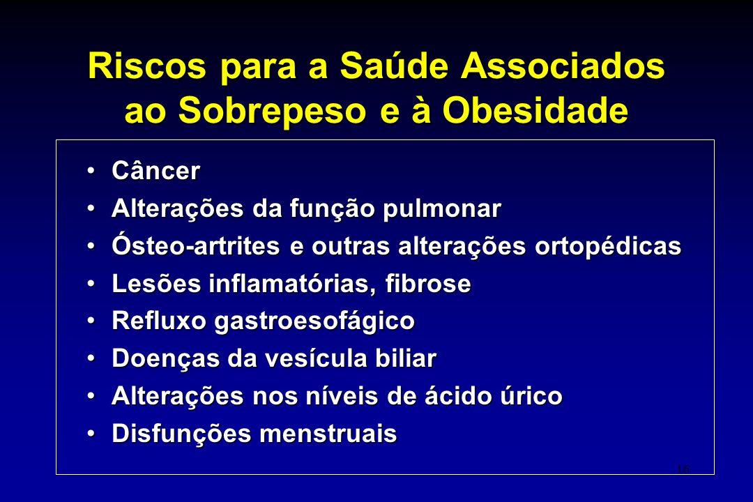 16 CâncerCâncer Alterações da função pulmonarAlterações da função pulmonar Ósteo-artrites e outras alterações ortopédicasÓsteo-artrites e outras alter