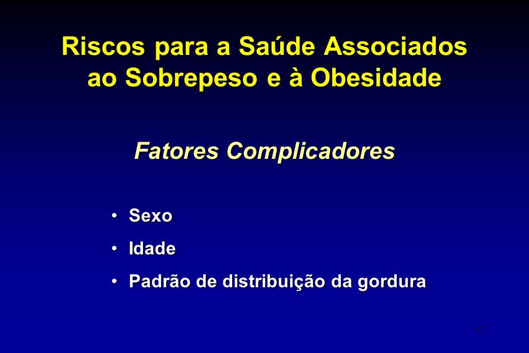 17 SexoSexo IdadeIdade Padrão de distribuição da gorduraPadrão de distribuição da gordura Riscos para a Saúde Associados ao Sobrepeso e à Obesidade Fa