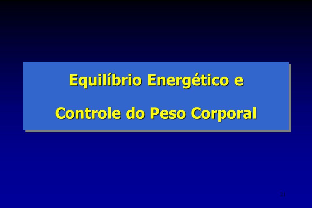 21 Equilíbrio Energético e Controle do Peso Corporal