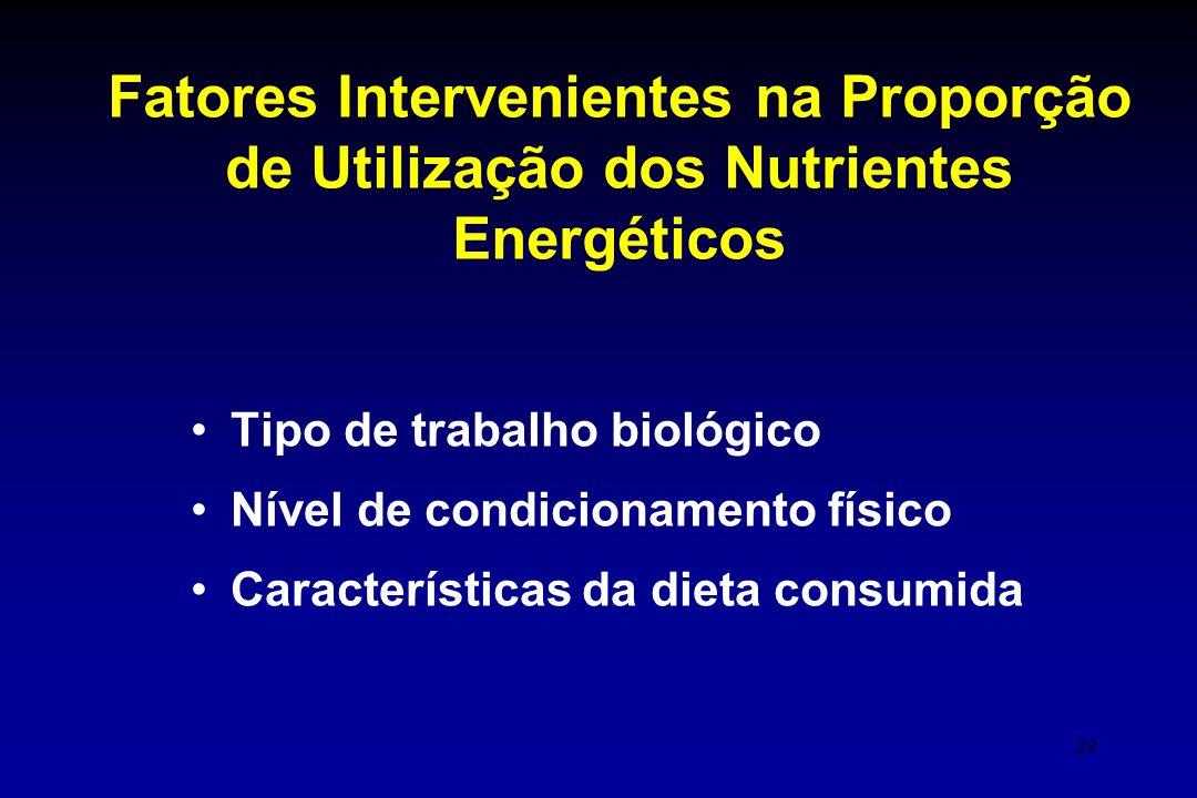 29 Fatores Intervenientes na Proporção de Utilização dos Nutrientes Energéticos Tipo de trabalho biológico Nível de condicionamento físico Característ