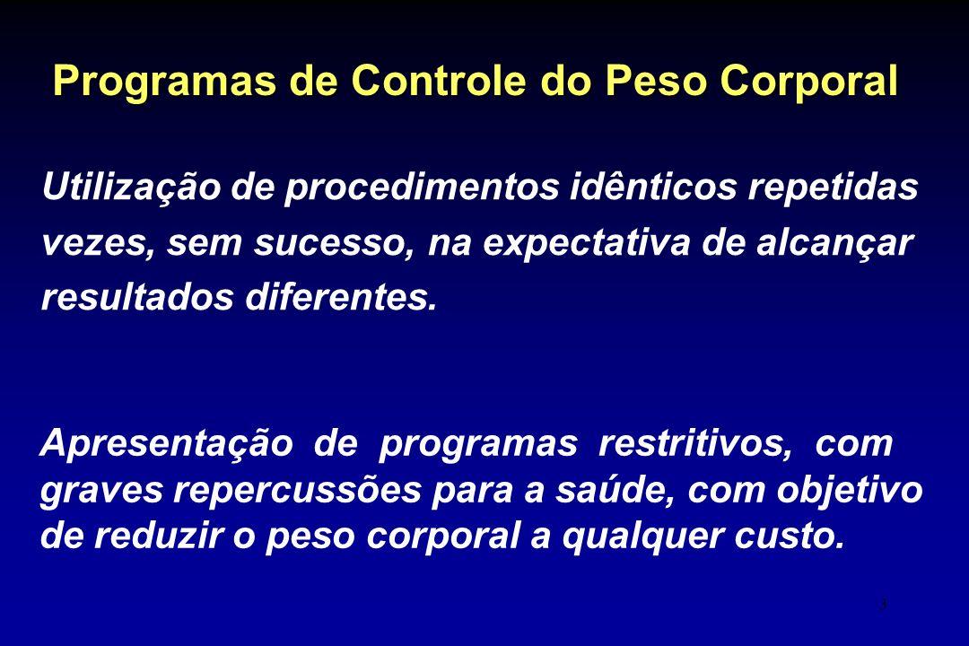 3 Utilização de procedimentos idênticos repetidas vezes, sem sucesso, na expectativa de alcançar resultados diferentes. Programas de Controle do Peso