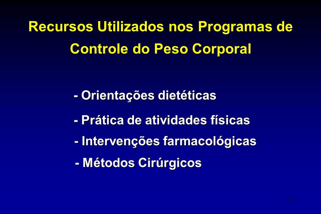 31 Recursos Utilizados nos Programas de Controle do Peso Corporal - Orientações dietéticas - Prática de atividades físicas - Prática de atividades fís