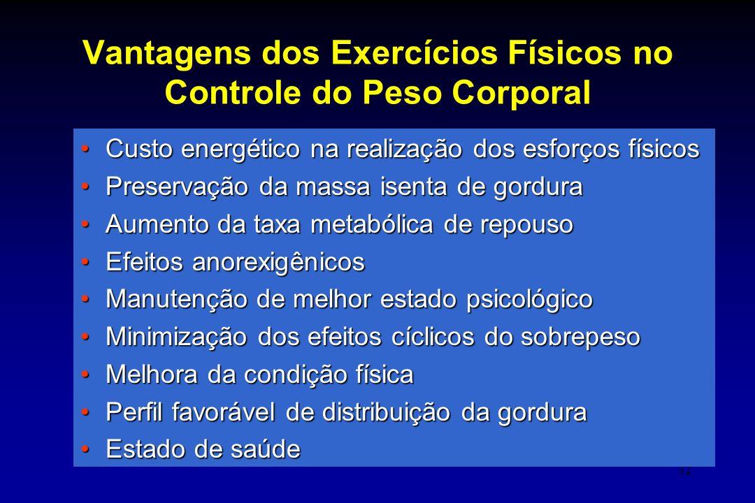 32 Vantagens dos Exercícios Físicos no Controle do Peso Corporal Custo energético na realização dos esforços físicosCusto energético na realização dos
