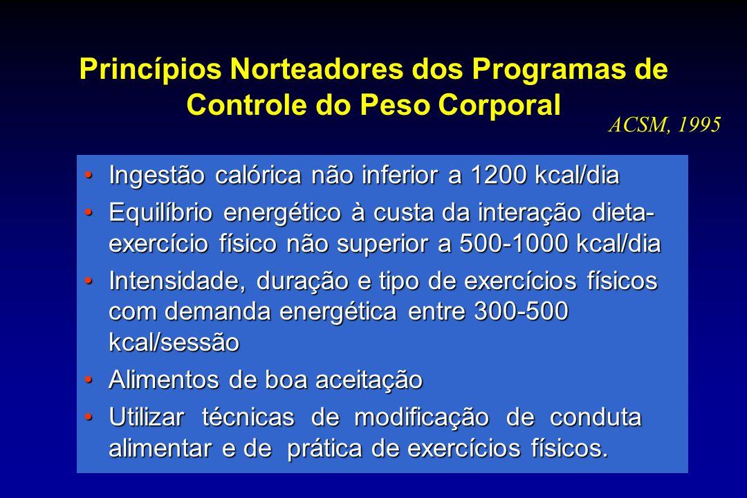 33 Princípios Norteadores dos Programas de Controle do Peso Corporal Ingestão calórica não inferior a 1200 kcal/diaIngestão calórica não inferior a 12