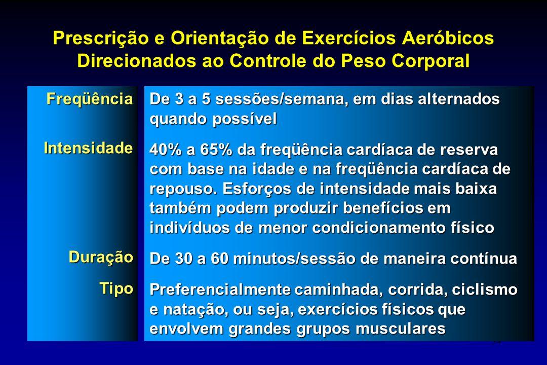34 Prescrição e Orientação de Exercícios Aeróbicos Direcionados ao Controle do Peso Corporal De 3 a 5 sessões/semana, em dias alternados quando possív