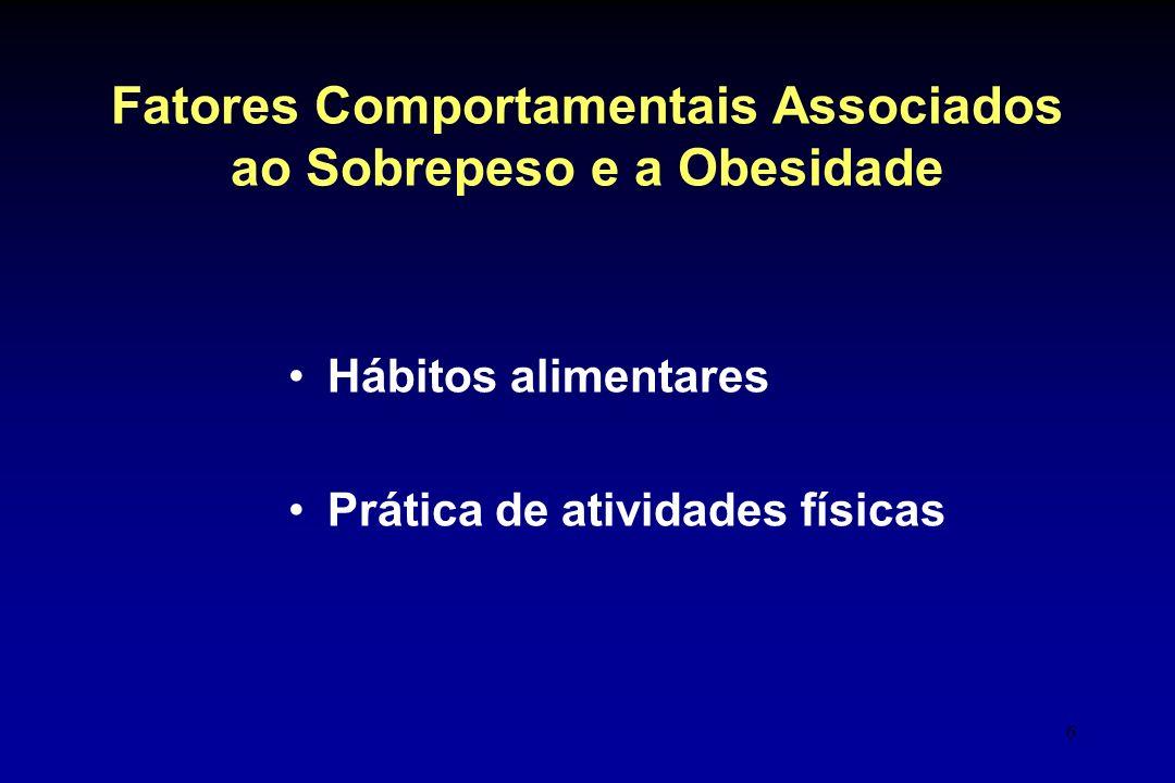 6 Fatores Comportamentais Associados ao Sobrepeso e a Obesidade Hábitos alimentares Prática de atividades físicas