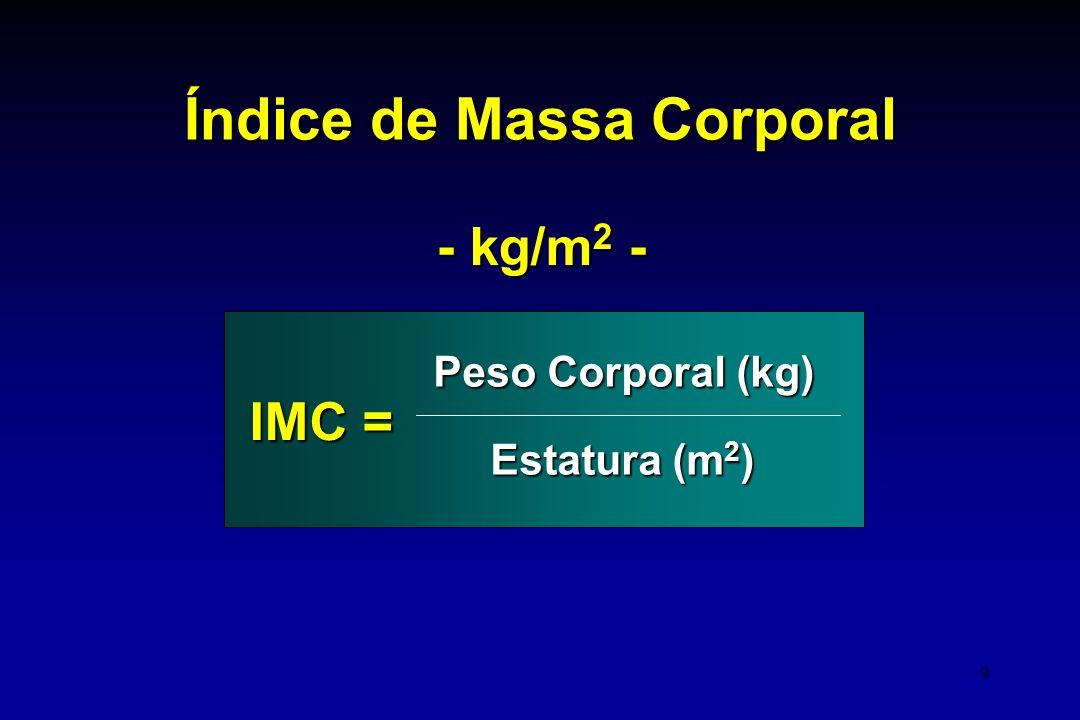 9 Índice de Massa Corporal - kg/m 2 - Peso Corporal (kg) IMC = Estatura (m 2 )