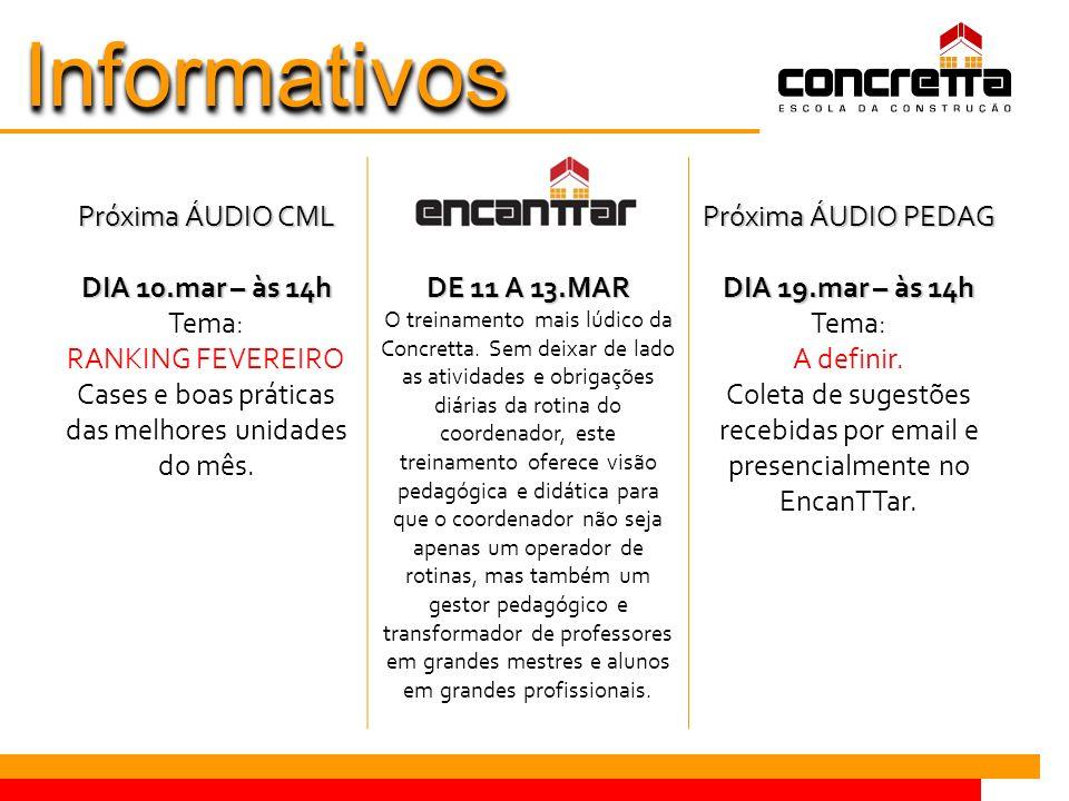 InformativosInformativos Próxima ÁUDIO CML DIA 10.mar – às 14h Tema: RANKING FEVEREIRO Cases e boas práticas das melhores unidades do mês.