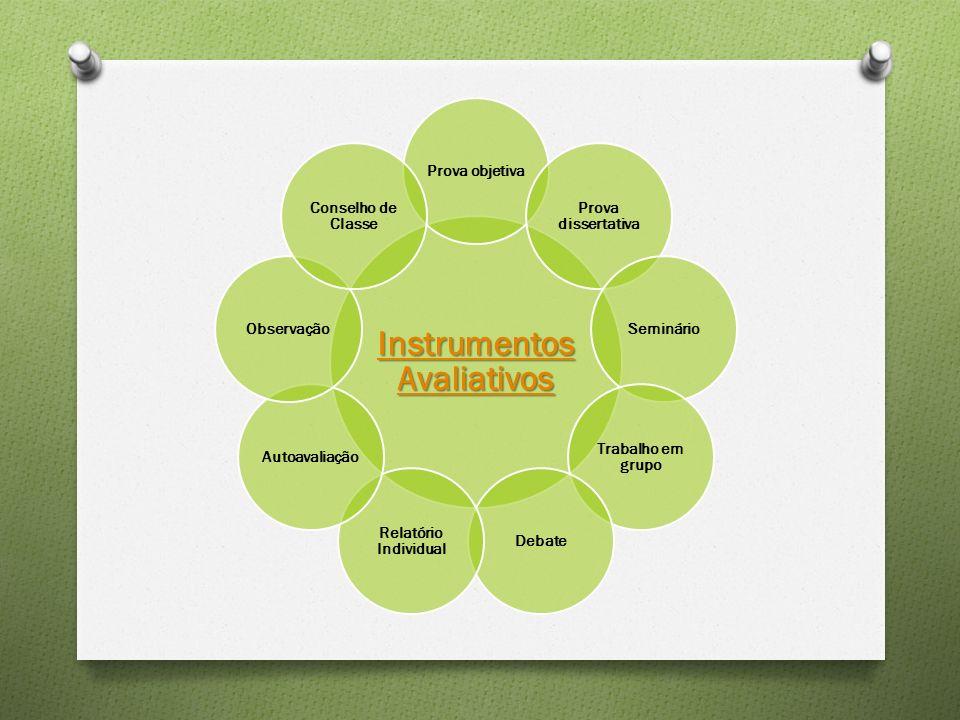Instrumentos Avaliativos Instrumentos Avaliativos Prova objetiva Prova dissertativa Seminário Trabalho em grupo Debate Relatório Individual AutoavaliaçãoObservação Conselho de Classe