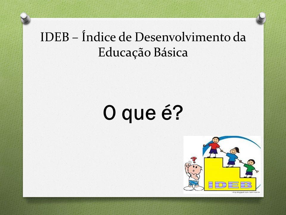 IDEB – Índice de Desenvolvimento da Educação Básica O que é