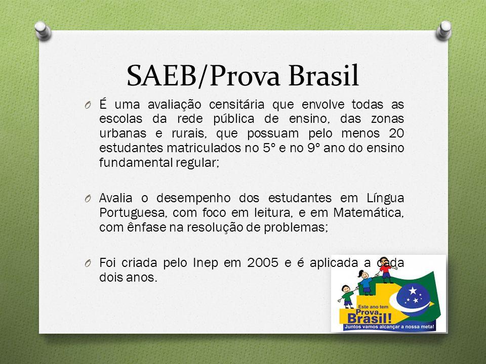SAEB/Prova Brasil O É uma avaliação censitária que envolve todas as escolas da rede pública de ensino, das zonas urbanas e rurais, que possuam pelo menos 20 estudantes matriculados no 5º e no 9º ano do ensino fundamental regular; O Avalia o desempenho dos estudantes em Língua Portuguesa, com foco em leitura, e em Matemática, com ênfase na resolução de problemas; O Foi criada pelo Inep em 2005 e é aplicada a cada dois anos.
