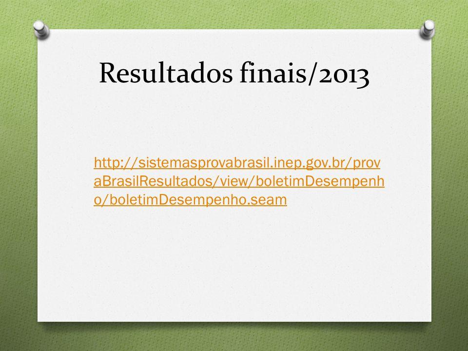 Resultados finais/2013 http://sistemasprovabrasil.inep.gov.br/prov aBrasilResultados/view/boletimDesempenh o/boletimDesempenho.seam