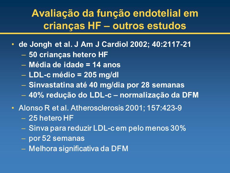 Avaliação da função endotelial em crianças HF – outros estudos de Jongh et al. J Am J Cardiol 2002; 40:2117-21 –50 crianças hetero HF –Média de idade