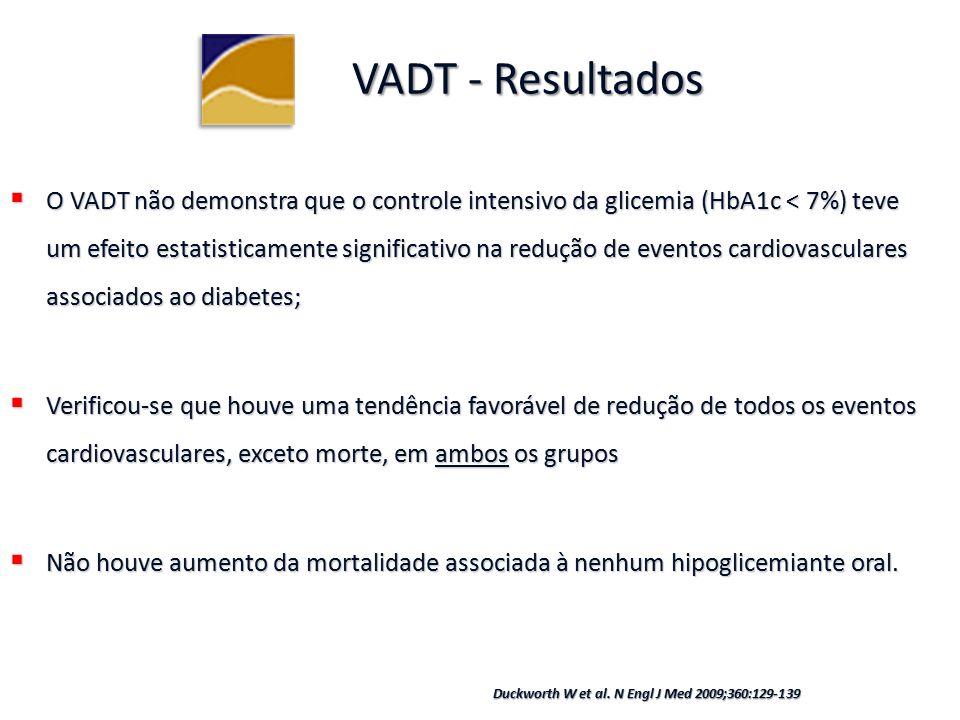  O VADT não demonstra que o controle intensivo da glicemia (HbA1c < 7%) teve um efeito estatisticamente significativo na redução de eventos cardiovasculares associados ao diabetes;  Verificou-se que houve uma tendência favorável de redução de todos os eventos cardiovasculares, exceto morte, em ambos os grupos  Não houve aumento da mortalidade associada à nenhum hipoglicemiante oral.
