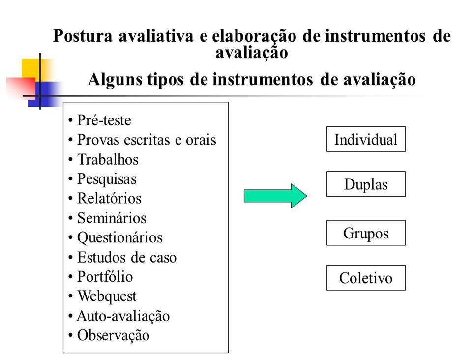 Formatos de itens de provas Há dois formatos básicos: Questões abertas - o aluno elabora uma resposta.