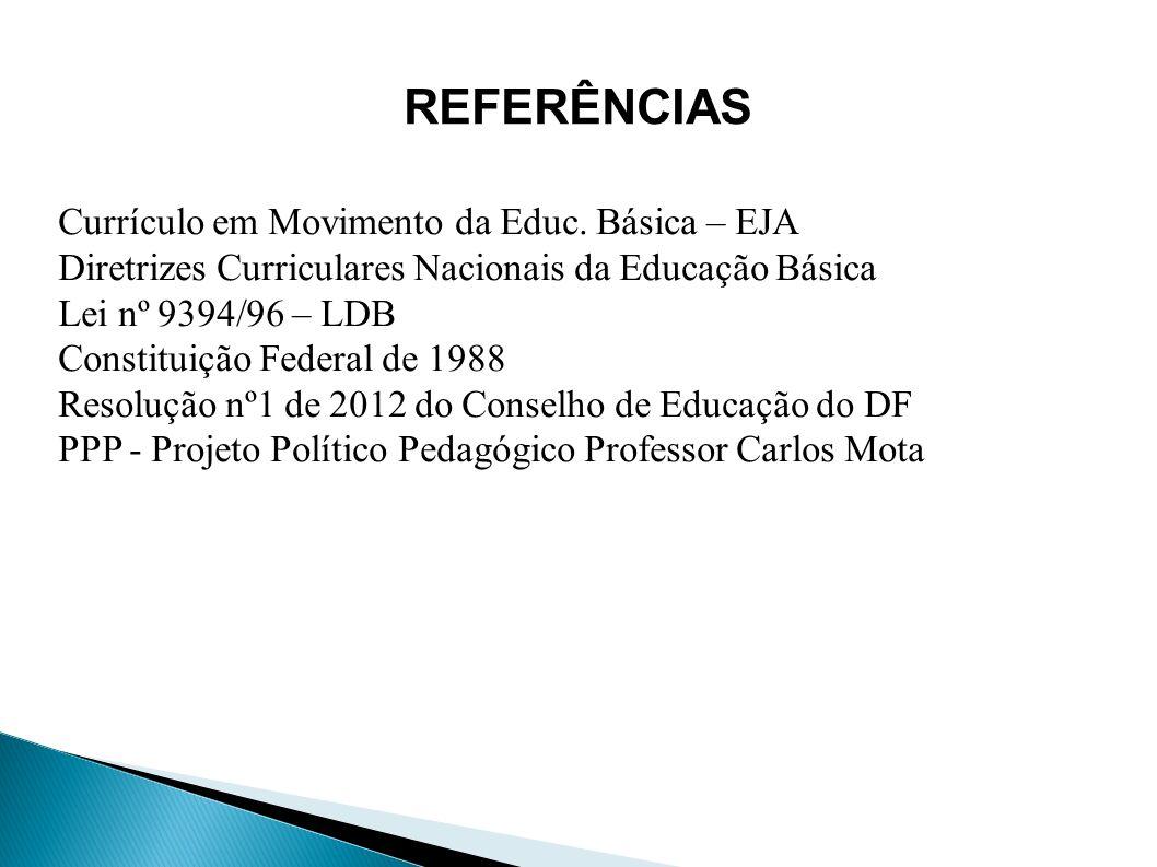 REFERÊNCIAS Currículo em Movimento da Educ. Básica – EJA Diretrizes Curriculares Nacionais da Educação Básica Lei nº 9394/96 – LDB Constituição Federa