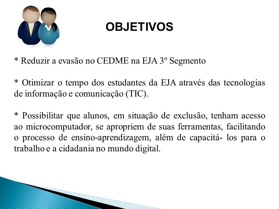 OBJETIVOS * Reduzir a evasão no CEDME na EJA 3º Segmento * Otimizar o tempo dos estudantes da EJA através das tecnologias de informação e comunicação