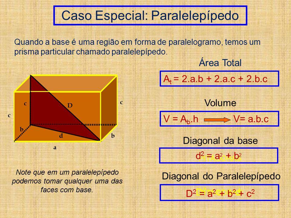 PITÁGORAS Caso Especial: Paralelepípedo a b c c b d D c Note que em um paralelepípedo podemos tomar qualquer uma das faces com base. Quando a base é u