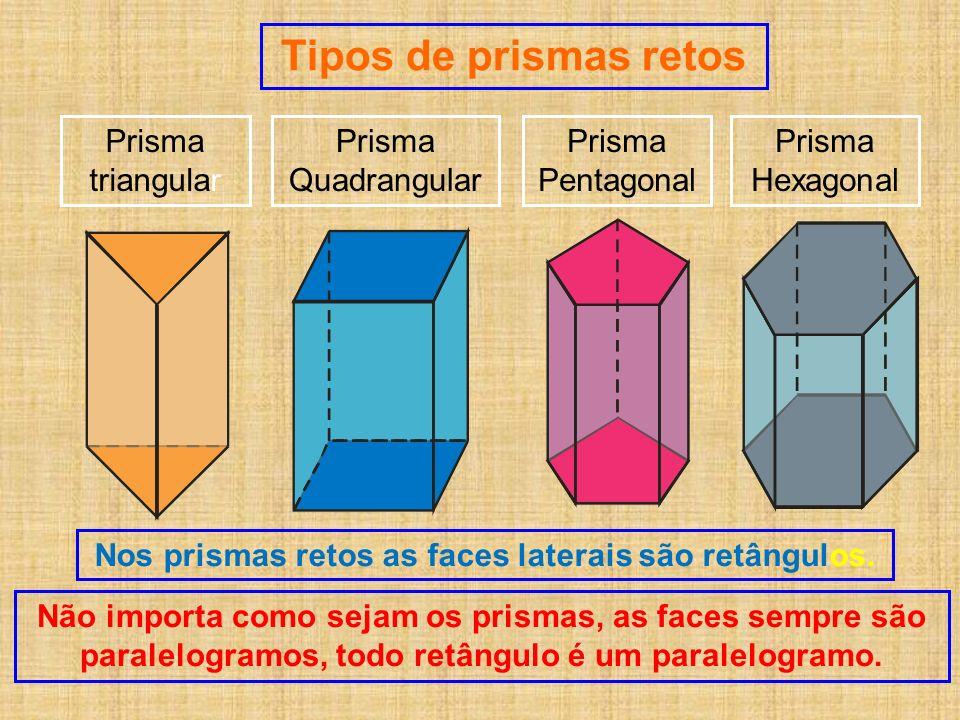 Tipos de prismas retos Prisma triangular Prisma Quadrangular Prisma Hexagonal Nos prismas retos as faces laterais são retângulos. Não importa como sej