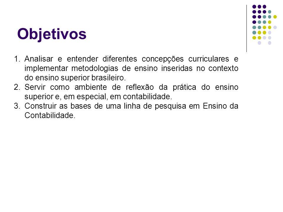 Objetivos 1.Analisar e entender diferentes concepções curriculares e implementar metodologias de ensino inseridas no contexto do ensino superior brasileiro.