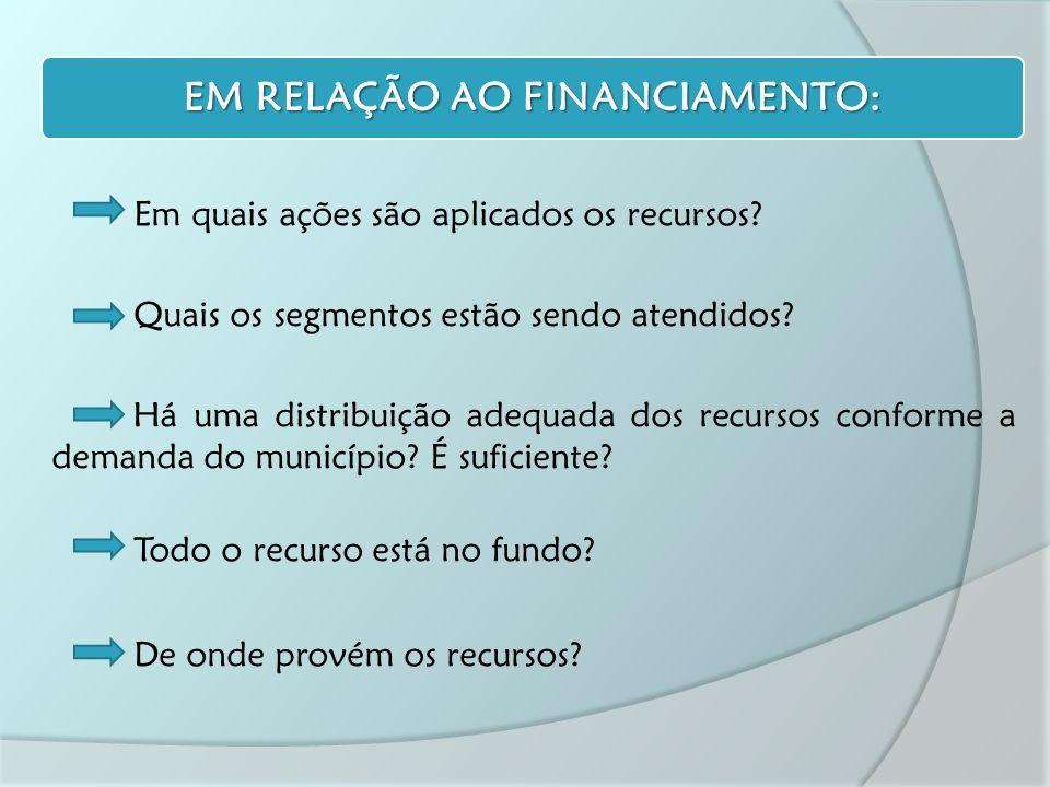 EM RELAÇÃO AO FINANCIAMENTO: Em quais ações são aplicados os recursos.