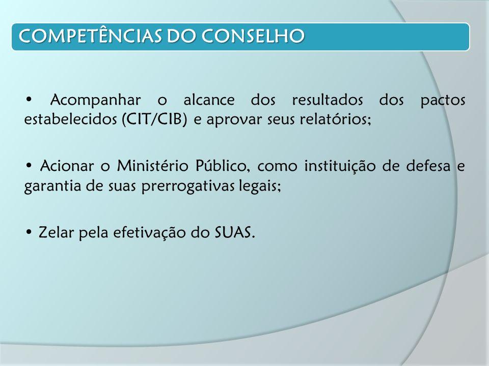 Acompanhar o alcance dos resultados dos pactos estabelecidos (CIT/CIB) e aprovar seus relatórios; Acionar o Ministério Público, como instituição de defesa e garantia de suas prerrogativas legais; Zelar pela efetivação do SUAS.