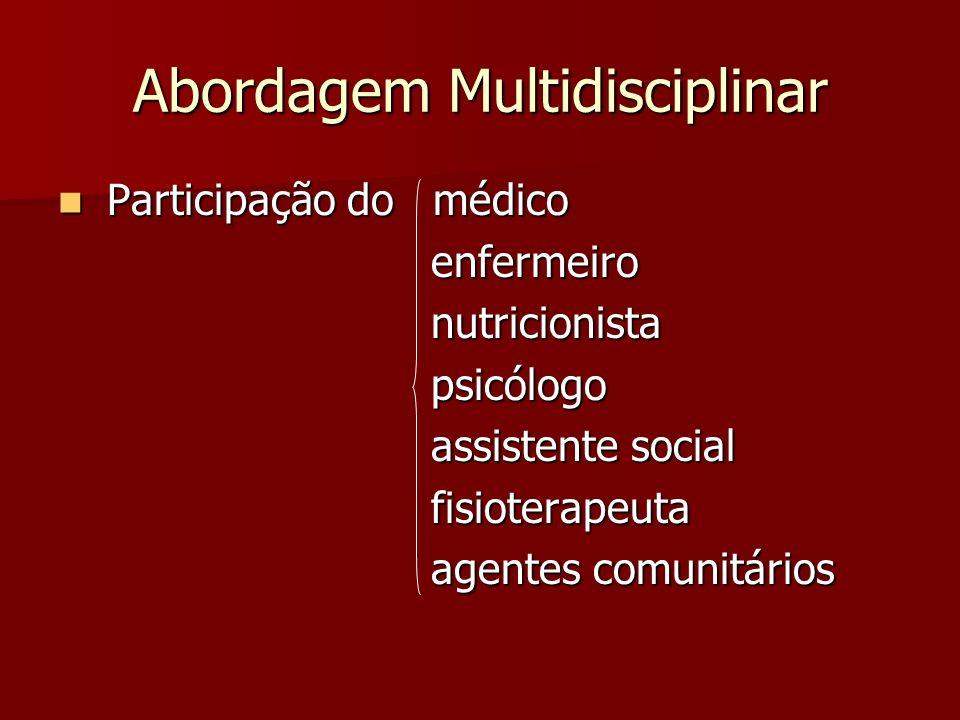 Abordagem Multidisciplinar Participação do médico Participação do médico enfermeiro enfermeiro nutricionista nutricionista psicólogo psicólogo assiste