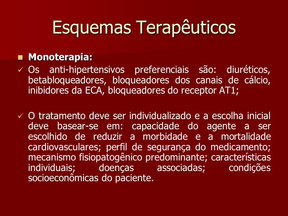 Esquemas Terapêuticos Monoterapia: Monoterapia: Os anti-hipertensivos preferenciais são: diuréticos, betabloqueadores, bloqueadores dos canais de cálc