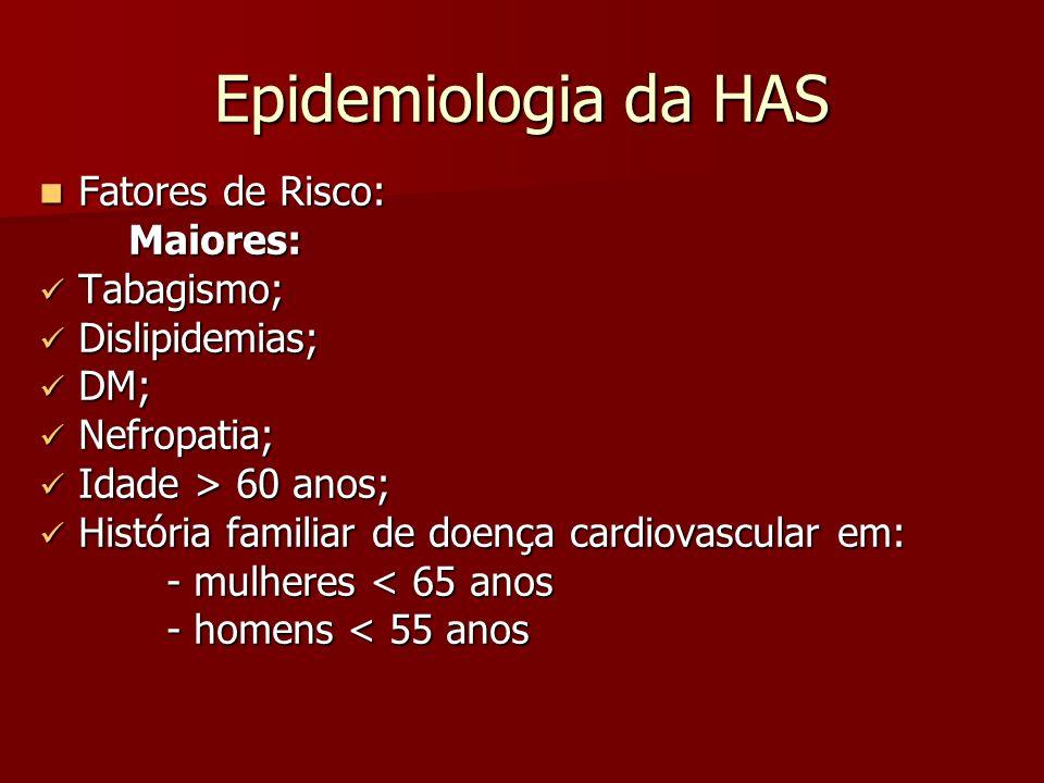Epidemiologia da HAS Fatores de Risco: Fatores de Risco: Maiores: Maiores: Tabagismo; Tabagismo; Dislipidemias; Dislipidemias; DM; DM; Nefropatia; Nef