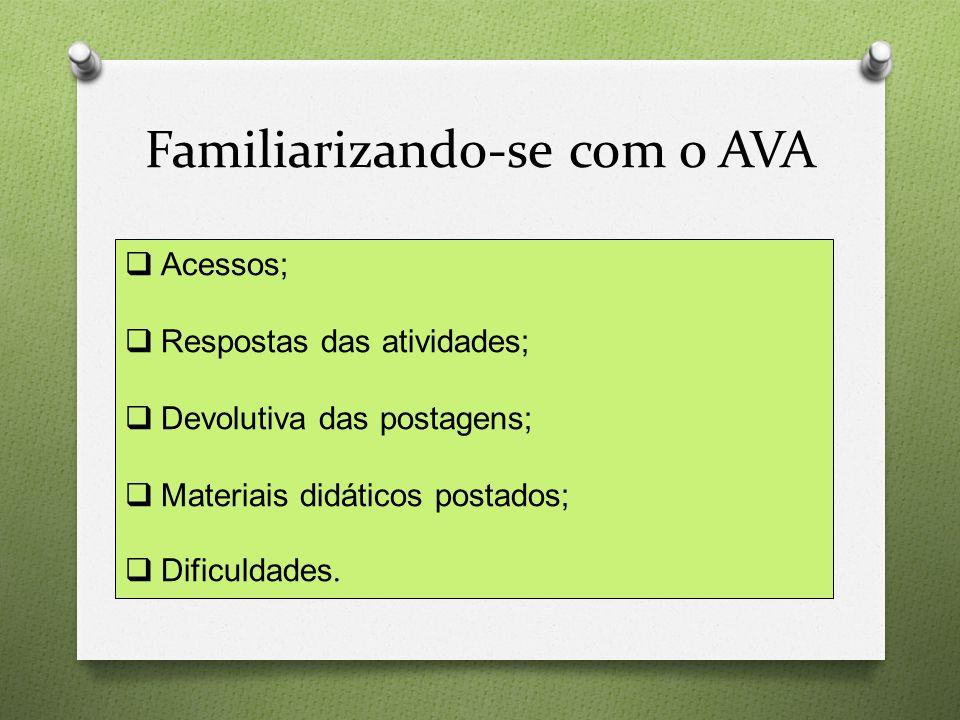 Familiarizando-se com o AVA  Acessos;  Respostas das atividades;  Devolutiva das postagens;  Materiais didáticos postados;  Dificuldades.