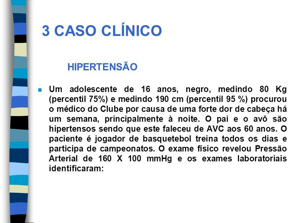 3 CASO CLÍNICO HIPERTENSÃO n Um adolescente de 16 anos, negro, medindo 80 Kg (percentil 75%) e medindo 190 cm (percentil 95 %) procurou o médico do Cl