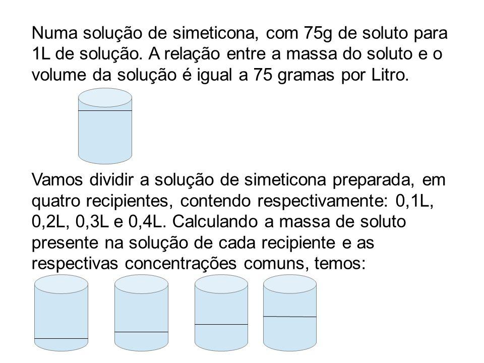 Recipiente 1: 1,0 L _75 g 0,1 L _ m s logo: 1,0xm s =75 gx0,1 m s = 7,5g do soluto Então: C = 7,5 =75 g/L 0,1 Recipiente 3: 1,0 L ___ 75 g 0,3 L ___ m s logo: 1,0xm s =75 gx0,3 m s = 22,5g de soluto Então: C = 22,5 = 75 g/L 0,3 Recipiente 2: 1,0 L ___ 75 g 0,2 L ___ m s logo: 1,0xm s =75 gx0,2 m s = 15g de soluto Então: C = 15 = 75 g/L 0,2 Recipiente 4: 1,0 L ___ 75 g 0,4 L ___ m s Logo: 1,0xm s =75 gx0,4 m s = 30g de soluto Então: C = 30 = 75 g/L 0,4