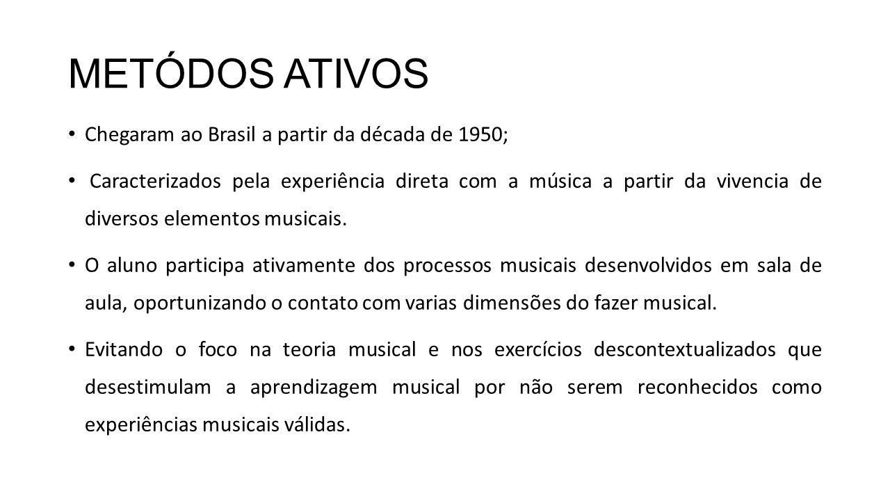Favoritos A EDUCAÇÃO MUSICAL DO SÉCULO XX: OS MÉTODOS TRADICIONAIS Sergio  XM34