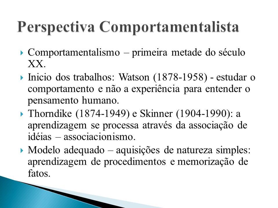  Comportamentalismo – primeira metade do século XX.