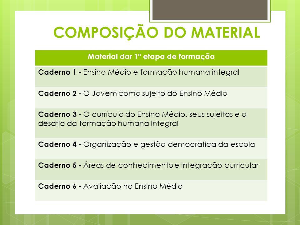 COMPOSIÇÃO DO MATERIAL 2ª etapa de formação Segunda etapa - estudo aprofundado das áreas de conhecimento e suas articulações com os princípios e propostas das DCNEM e dos Direitos a Aprendizagem e Desenvolvimento: 1.