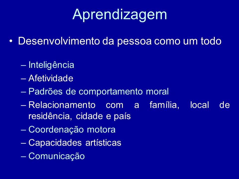 Aprendizagem Desenvolvimento da pessoa como um todo –Inteligência –Afetividade –Padrões de comportamento moral –Relacionamento com a família, local de residência, cidade e país –Coordenação motora –Capacidades artísticas –Comunicação
