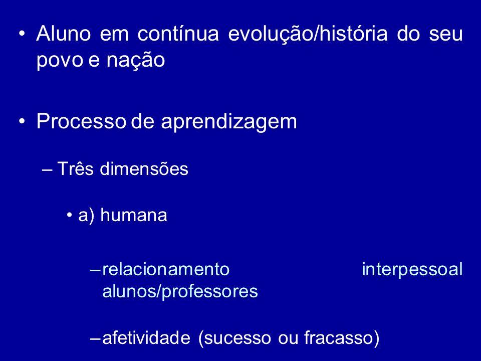 Aluno em contínua evolução/história do seu povo e nação Processo de aprendizagem –Três dimensões a) humana –relacionamento interpessoal alunos/professores –afetividade (sucesso ou fracasso)