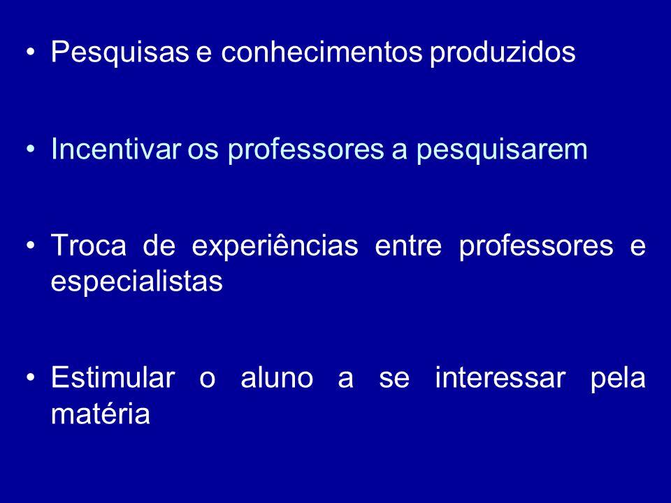 Pesquisas e conhecimentos produzidos Incentivar os professores a pesquisarem Troca de experiências entre professores e especialistas Estimular o aluno a se interessar pela matéria