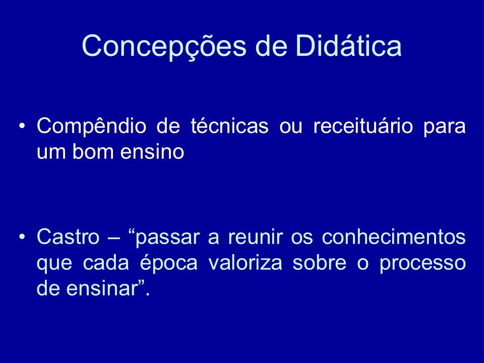 Concepções de Didática Compêndio de técnicas ou receituário para um bom ensino Castro – passar a reunir os conhecimentos que cada época valoriza sobre o processo de ensinar .