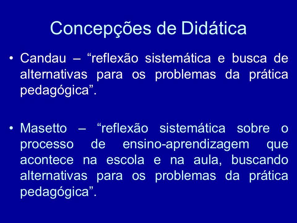 Concepções de Didática Candau – reflexão sistemática e busca de alternativas para os problemas da prática pedagógica .