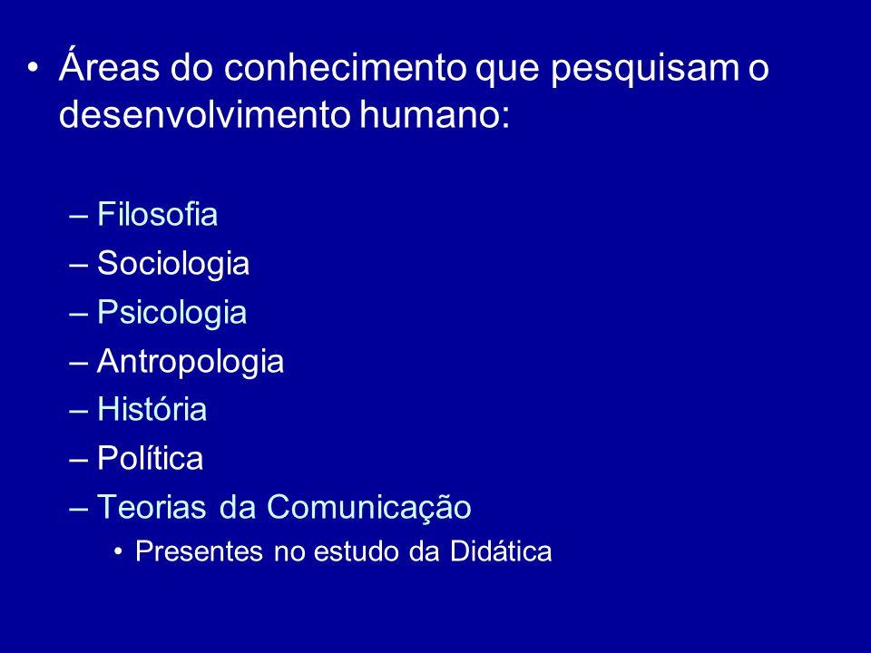 Áreas do conhecimento que pesquisam o desenvolvimento humano: –Filosofia –Sociologia –Psicologia –Antropologia –História –Política –Teorias da Comunicação Presentes no estudo da Didática