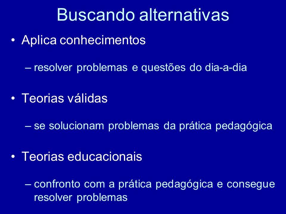 Buscando alternativas Aplica conhecimentos –resolver problemas e questões do dia-a-dia Teorias válidas –se solucionam problemas da prática pedagógica Teorias educacionais –confronto com a prática pedagógica e consegue resolver problemas