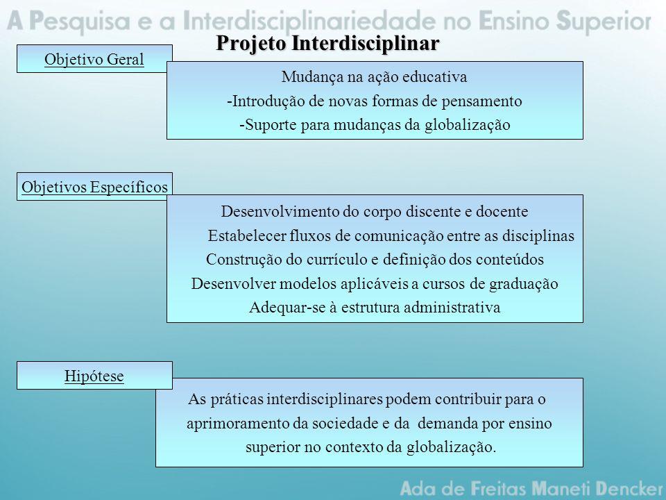Projeto Interdisciplinar Objetivos Específicos Objetivo Geral Mudança na ação educativa -Introdução de novas formas de pensamento -Suporte para mudanças da globalização Desenvolvimento do corpo discente e docente Estabelecer fluxos de comunicação entre as disciplinas Construção do currículo e definição dos conteúdos Desenvolver modelos aplicáveis a cursos de graduação Adequar-se à estrutura administrativa As práticas interdisciplinares podem contribuir para o aprimoramento da sociedade e da demanda por ensino superior no contexto da globalização.