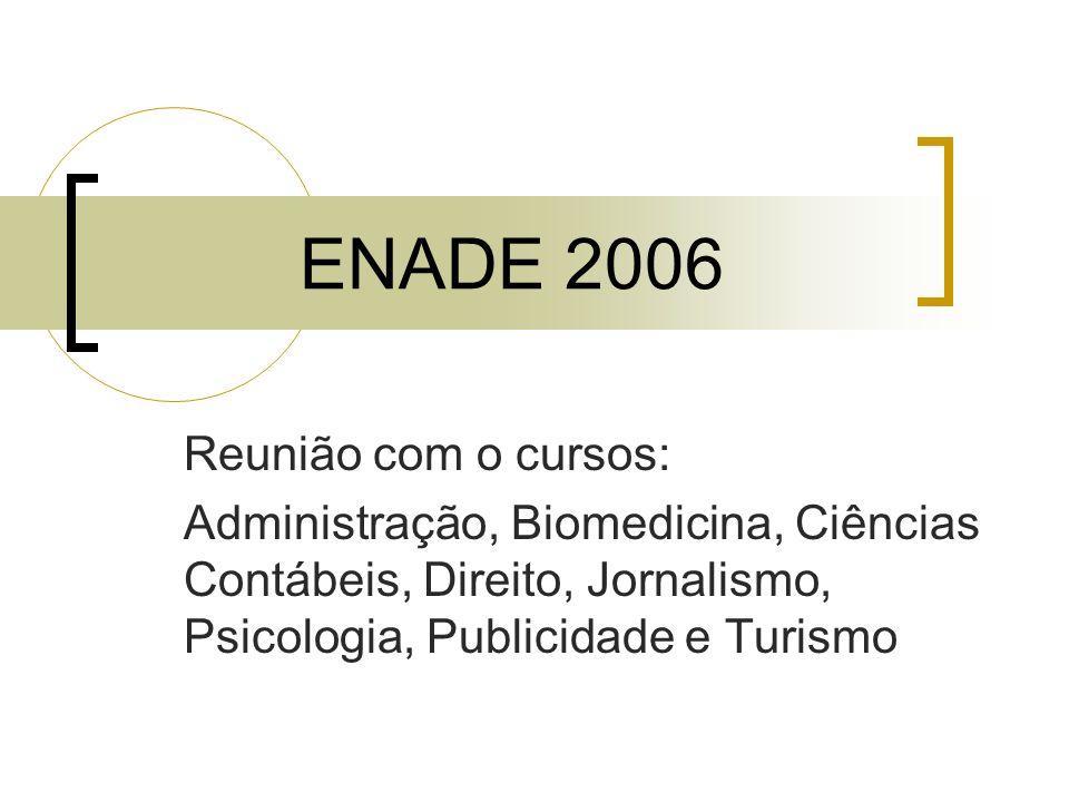 ENADE 2006 Reunião com o cursos: Administração, Biomedicina, Ciências Contábeis, Direito, Jornalismo, Psicologia, Publicidade e Turismo
