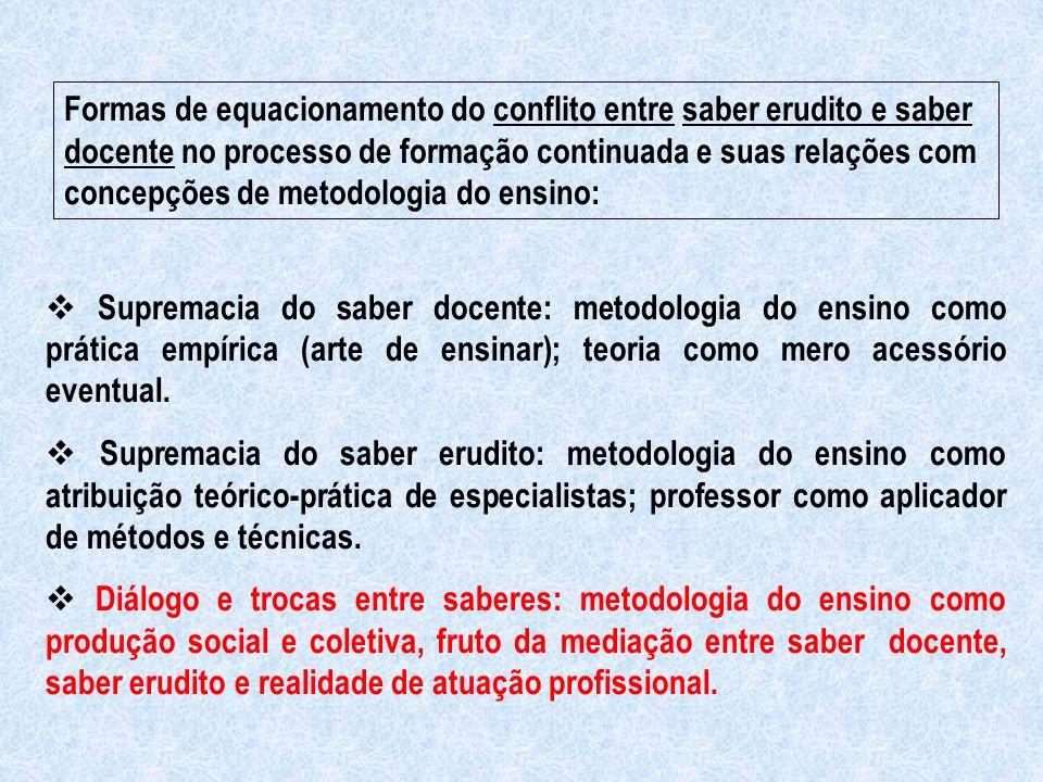  Supremacia do saber docente: metodologia do ensino como prática empírica (arte de ensinar); teoria como mero acessório eventual.  Supremacia do sab