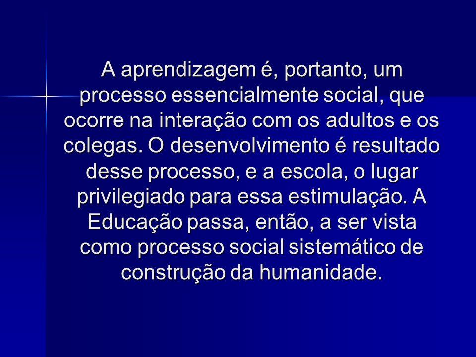 A aprendizagem é, portanto, um processo essencialmente social, que ocorre na interação com os adultos e os colegas.