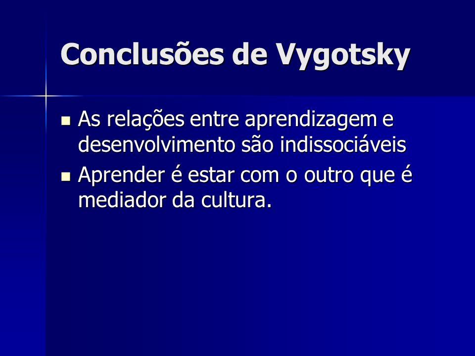 Conclusões de Vygotsky As relações entre aprendizagem e desenvolvimento são indissociáveis As relações entre aprendizagem e desenvolvimento são indissociáveis Aprender é estar com o outro que é mediador da cultura.