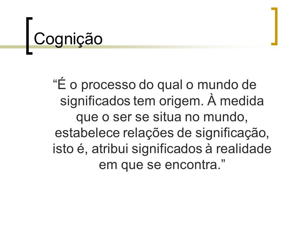 Cognição É o processo do qual o mundo de significados tem origem.